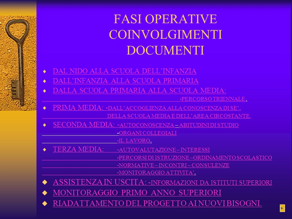 FASI OPERATIVE COINVOLGIMENTI DOCUMENTI