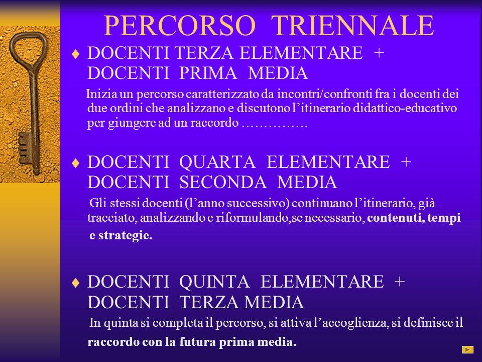 PERCORSO TRIENNALE DOCENTI TERZA ELEMENTARE + DOCENTI PRIMA MEDIA