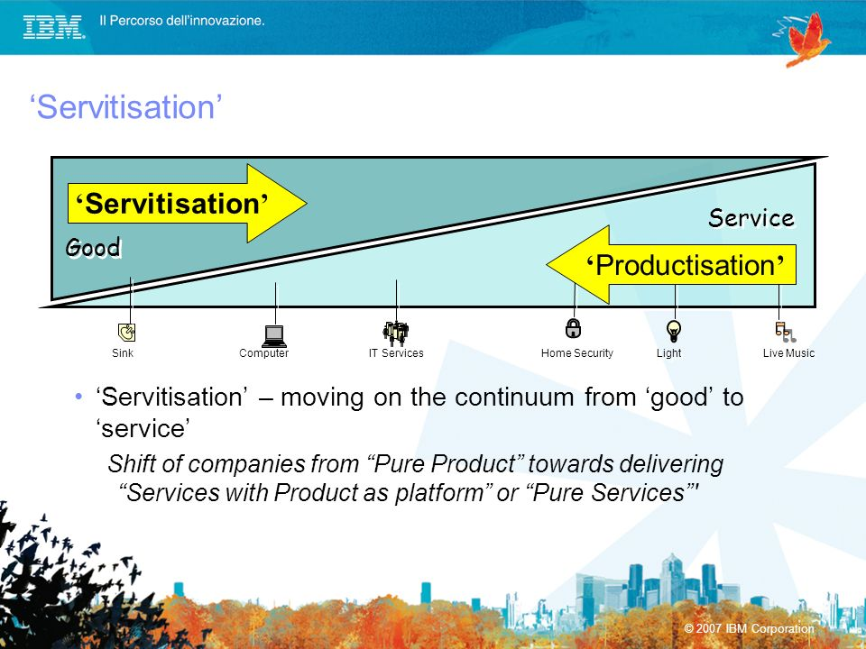 'Servitisation' 'Servitisation' 'Productisation'