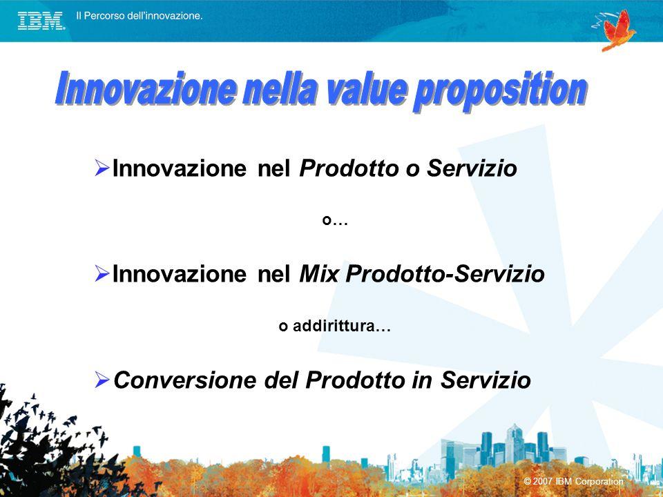 Innovazione nella value proposition