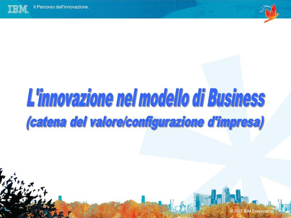L innovazione nel modello di Business