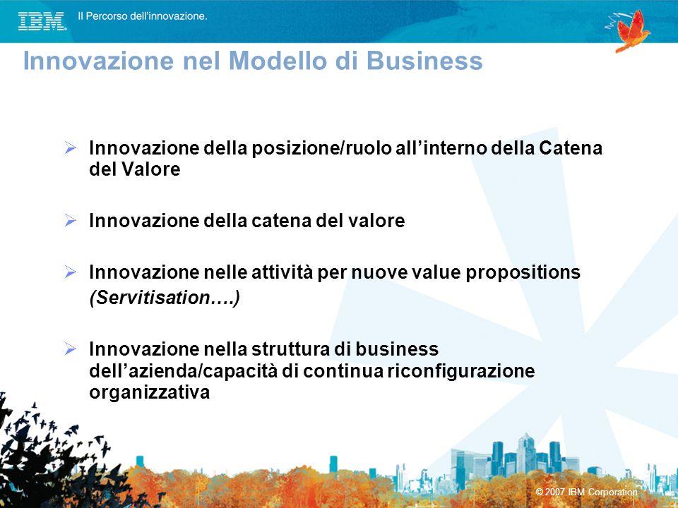 Innovazione nel Modello di Business