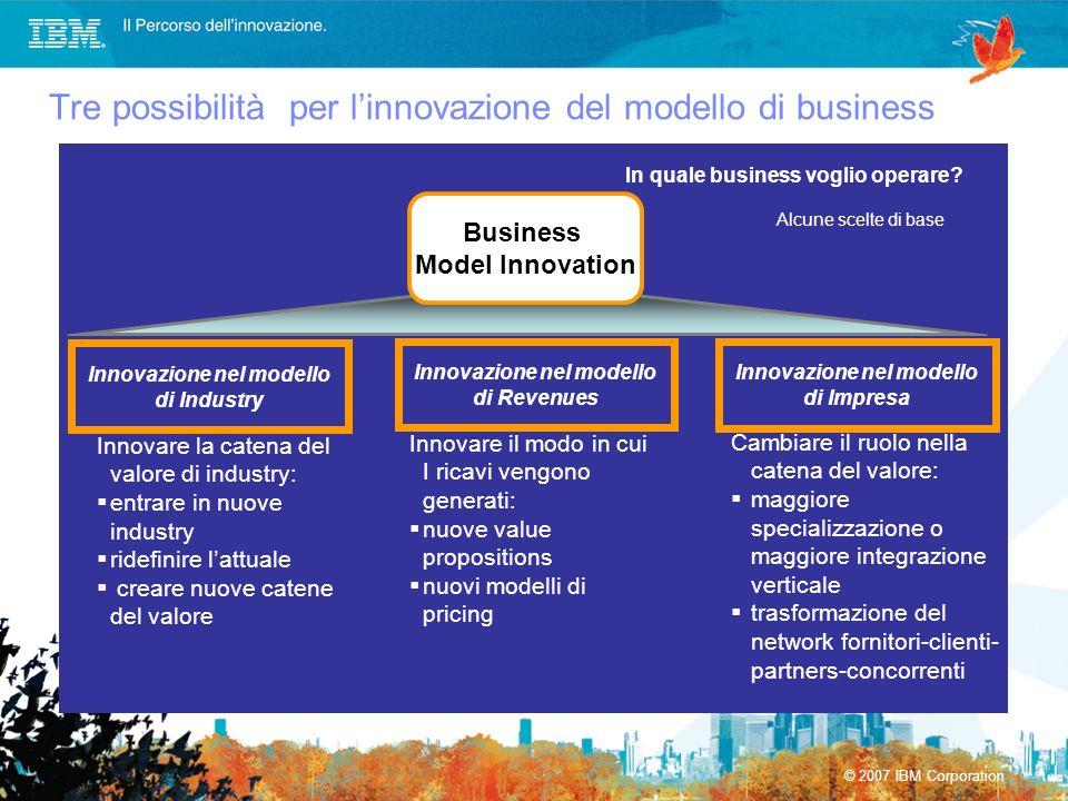 Tre possibilità per l'innovazione del modello di business