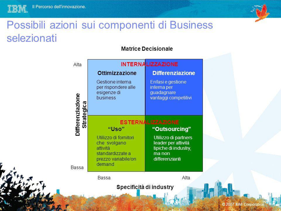 Possibili azioni sui componenti di Business selezionati