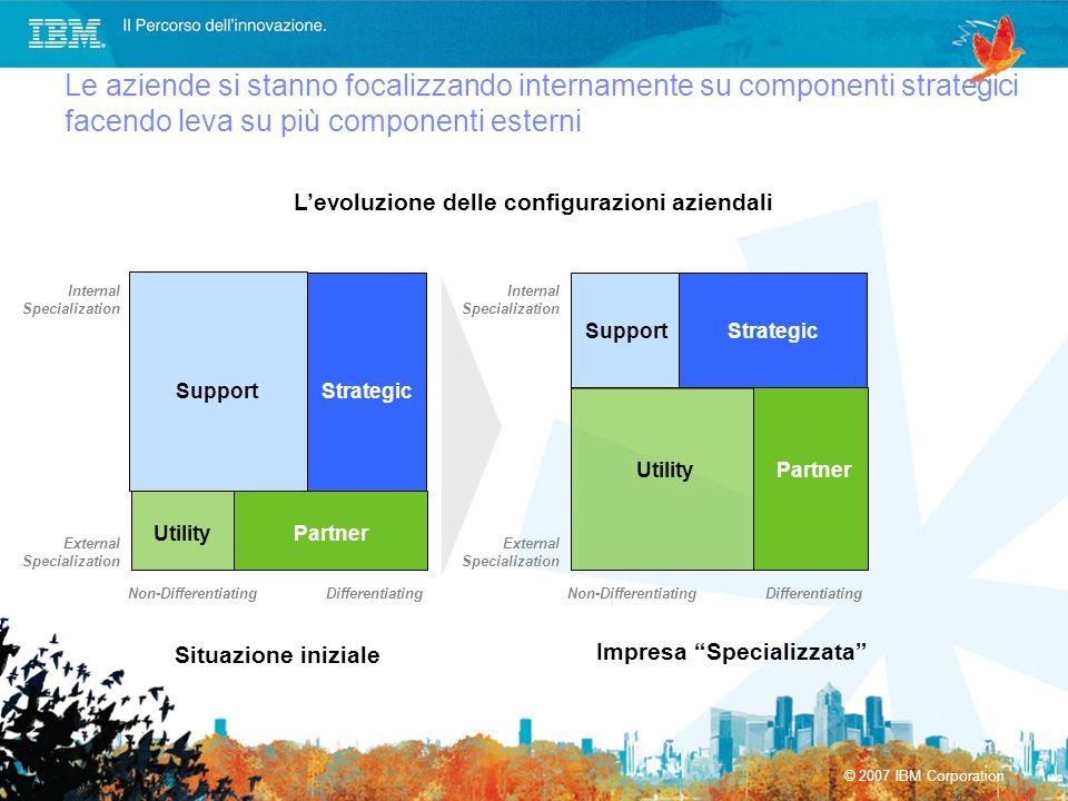 L'evoluzione delle configurazioni aziendali