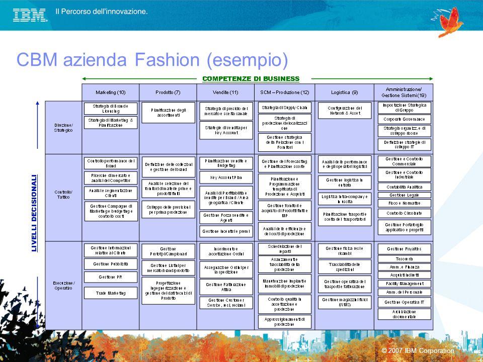 CBM azienda Fashion (esempio)
