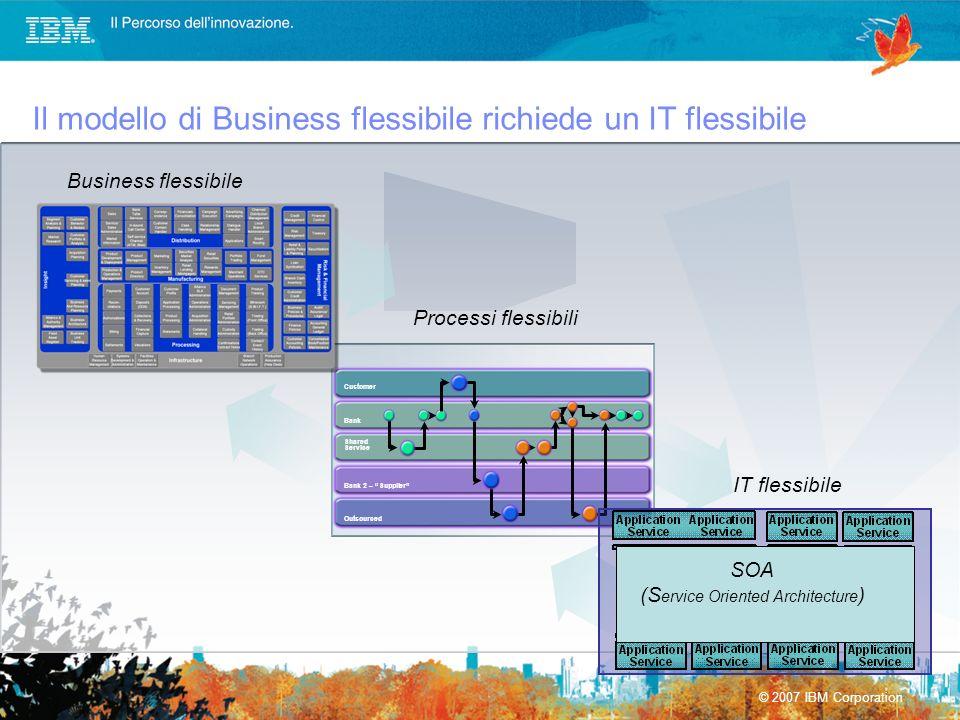 Il modello di Business flessibile richiede un IT flessibile