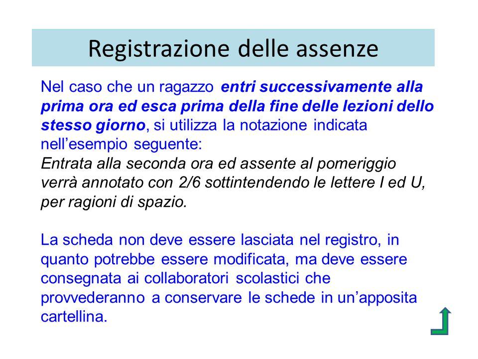 Registrazione delle assenze