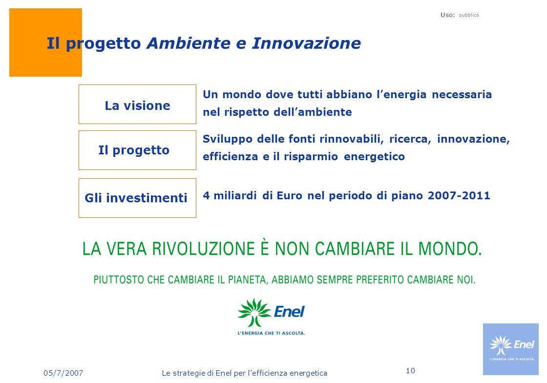 Il progetto Ambiente e Innovazione