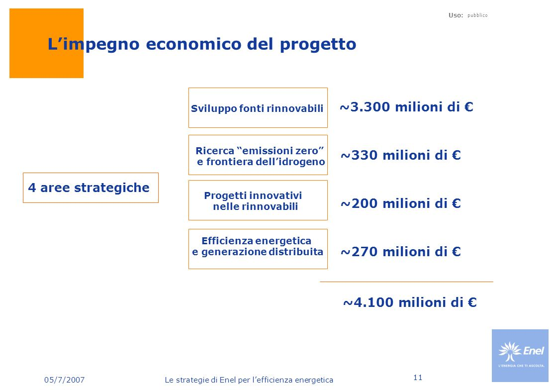 L'impegno economico del progetto