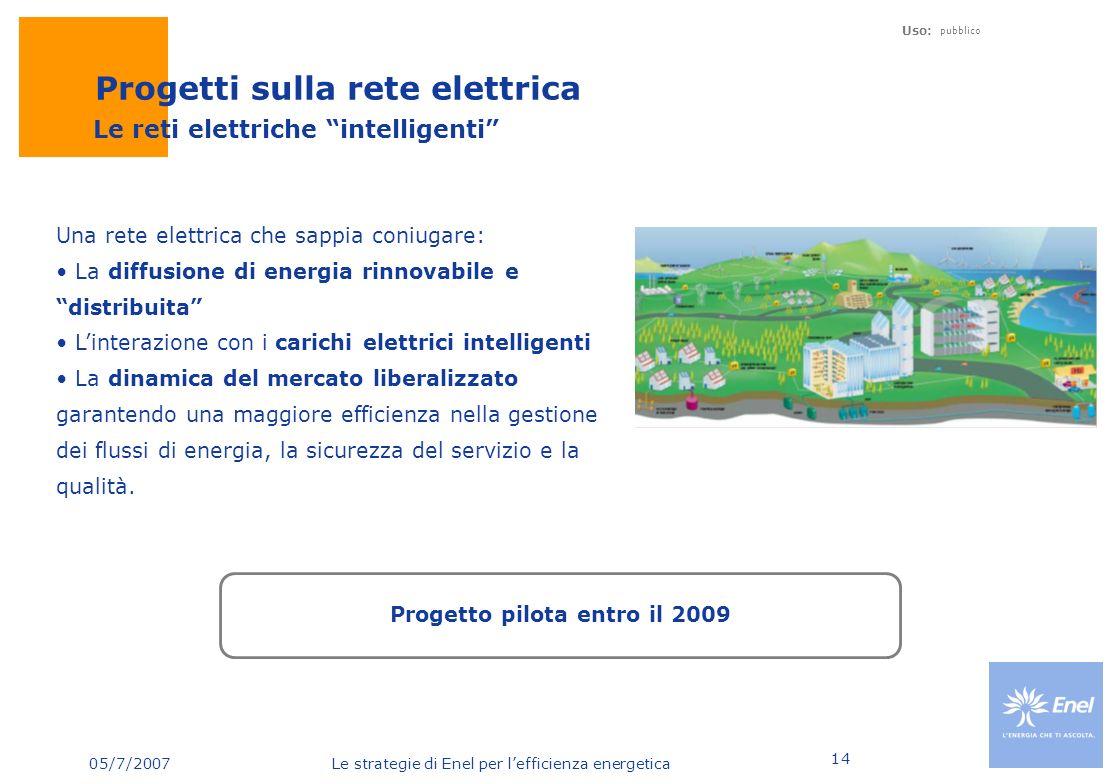 Progetti sulla rete elettrica