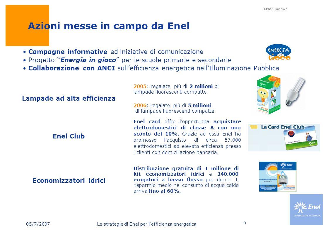 Azioni messe in campo da Enel