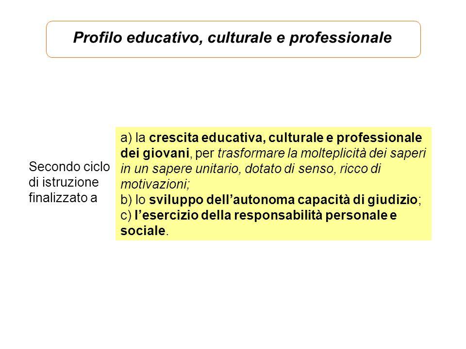 Profilo educativo, culturale e professionale