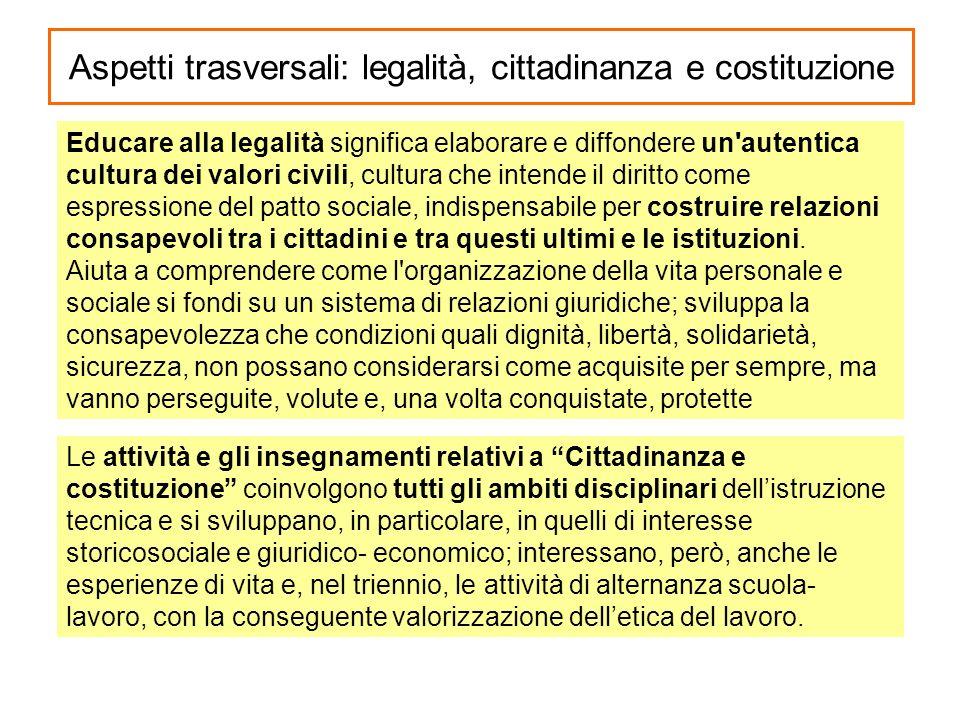 Aspetti trasversali: legalità, cittadinanza e costituzione
