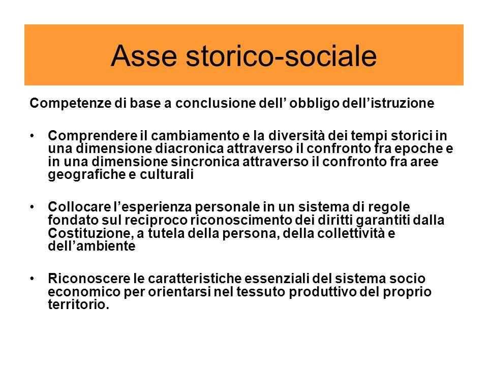 Asse storico-sociale Competenze di base a conclusione dell' obbligo dell'istruzione.