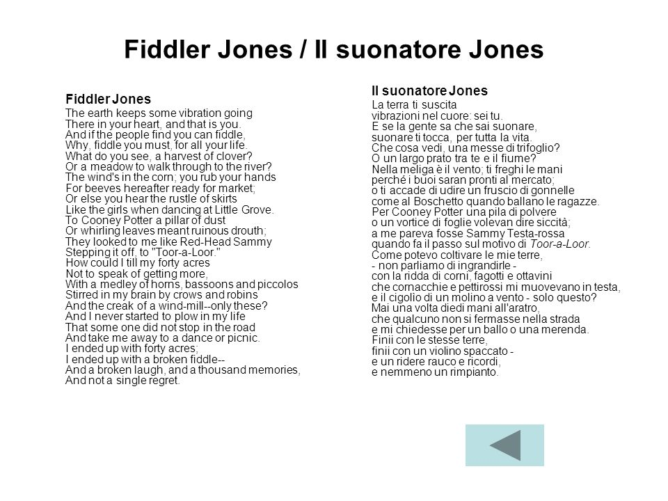 Fiddler Jones / Il suonatore Jones