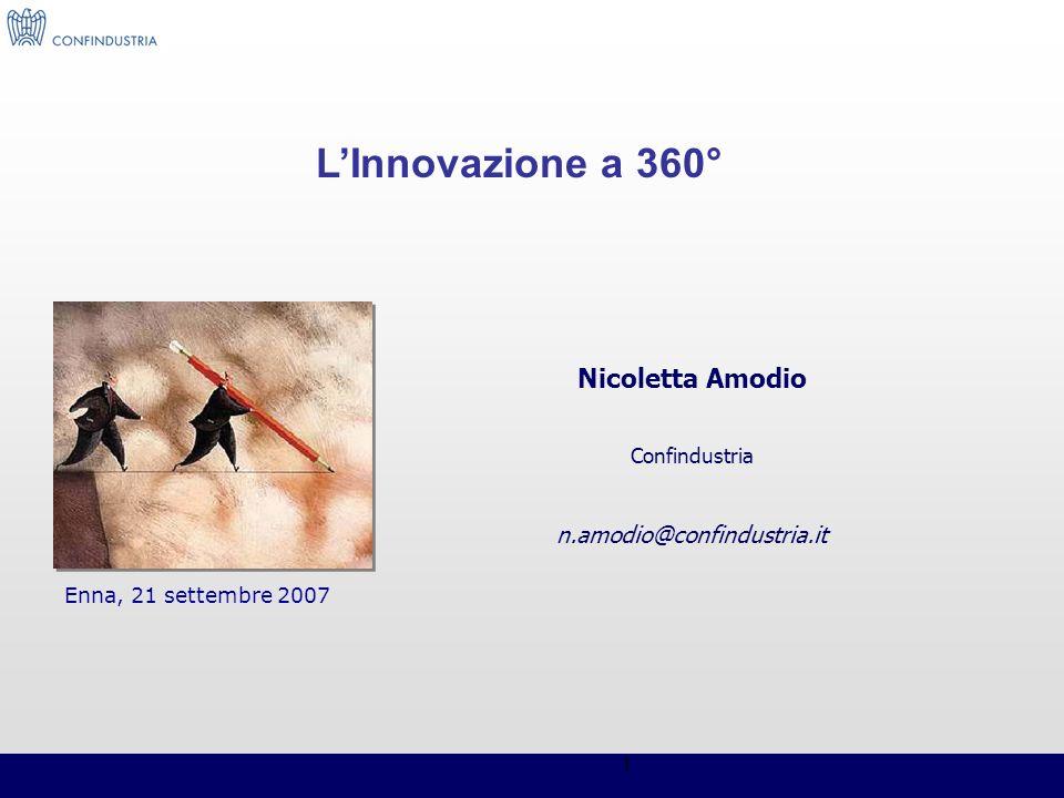 L'Innovazione a 360° Nicoletta Amodio n.amodio@confindustria.it