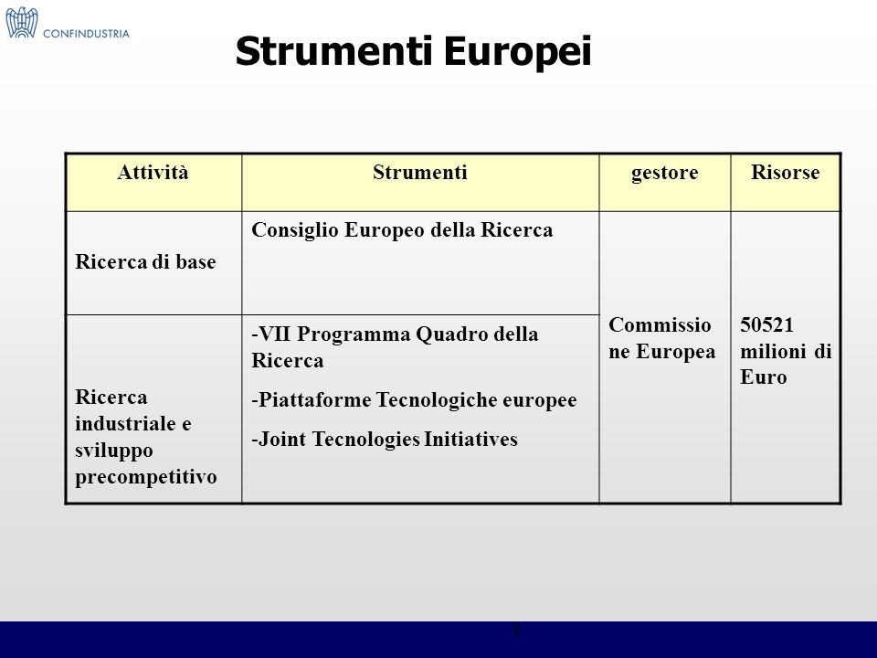 Strumenti Europei Attività Strumenti gestore Risorse Ricerca di base