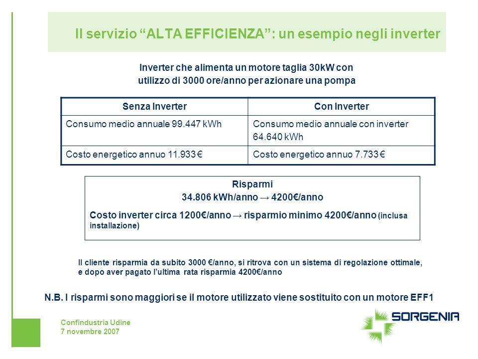 Il servizio ALTA EFFICIENZA : un esempio negli inverter