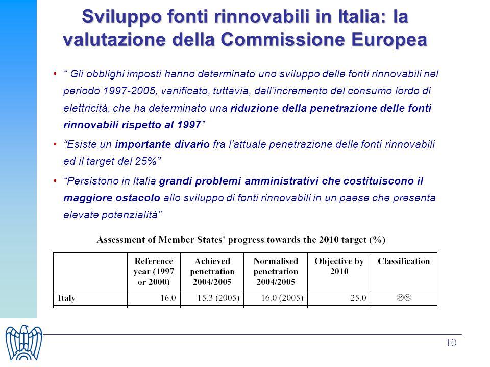 Sviluppo fonti rinnovabili in Italia: la valutazione della Commissione Europea