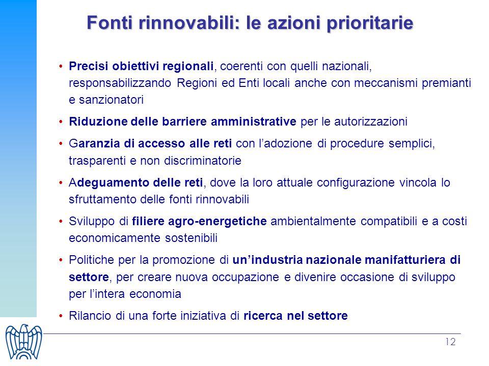Fonti rinnovabili: le azioni prioritarie
