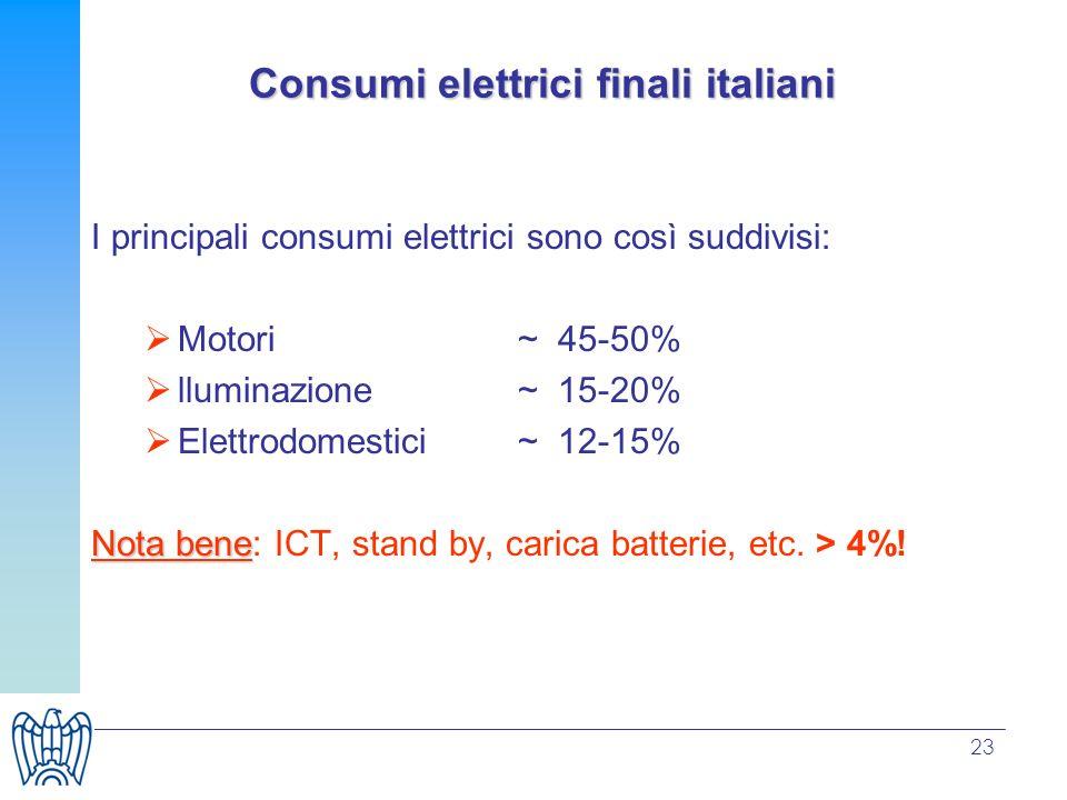 Consumi elettrici finali italiani