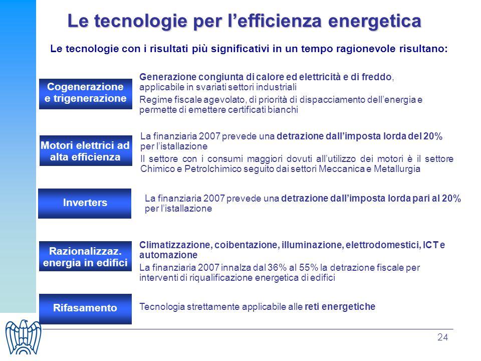 Le tecnologie per l'efficienza energetica