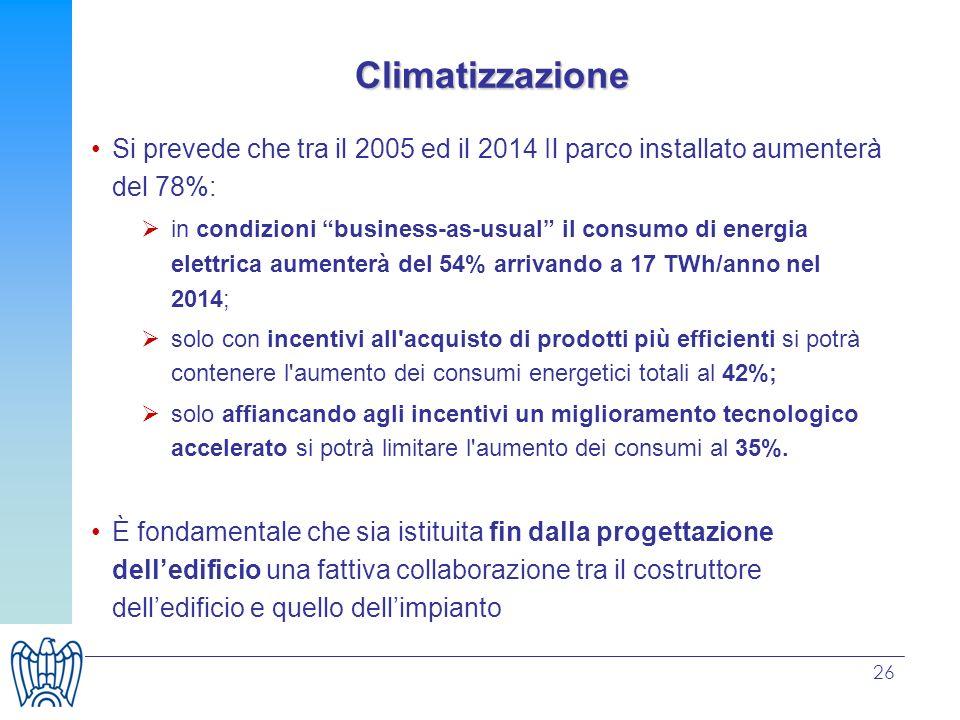 Climatizzazione Si prevede che tra il 2005 ed il 2014 Il parco installato aumenterà del 78%: