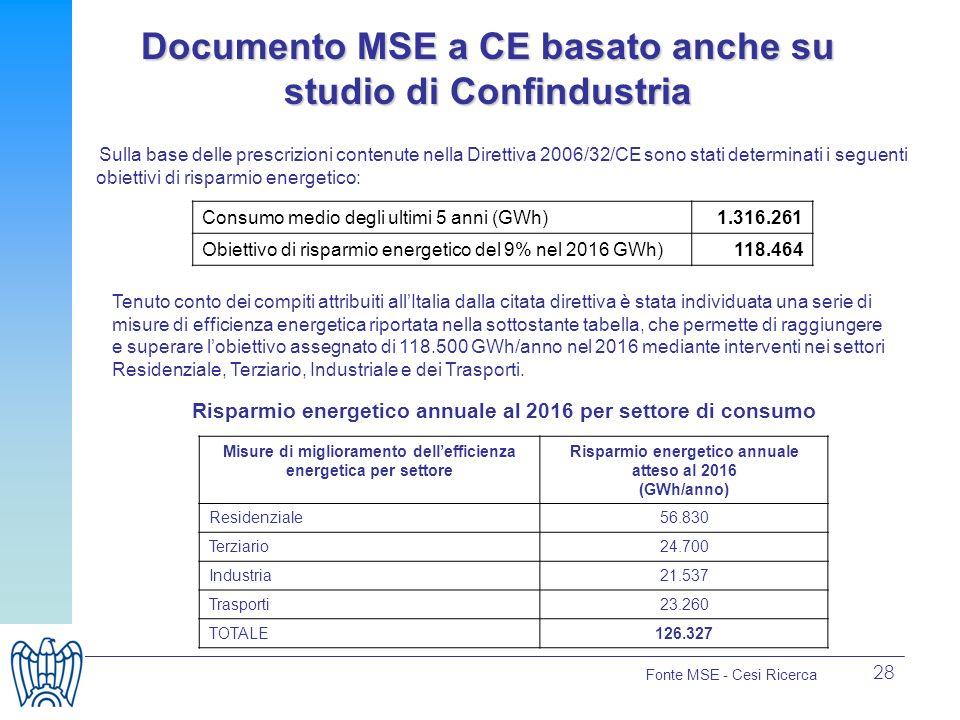 Documento MSE a CE basato anche su studio di Confindustria