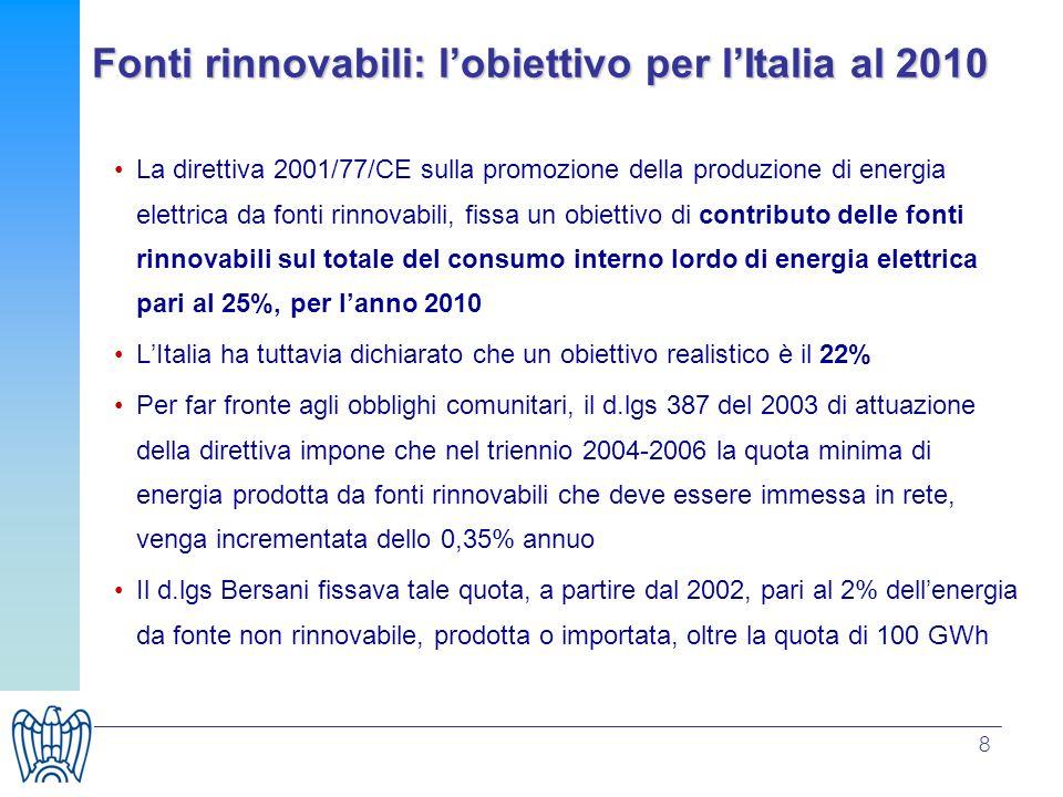 Fonti rinnovabili: l'obiettivo per l'Italia al 2010