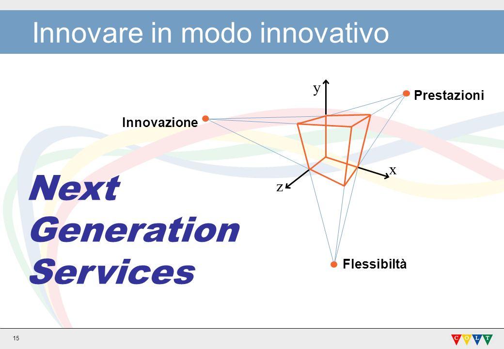Innovare in modo innovativo