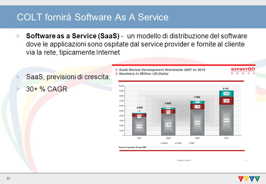 COLT fornirà Software As A Service