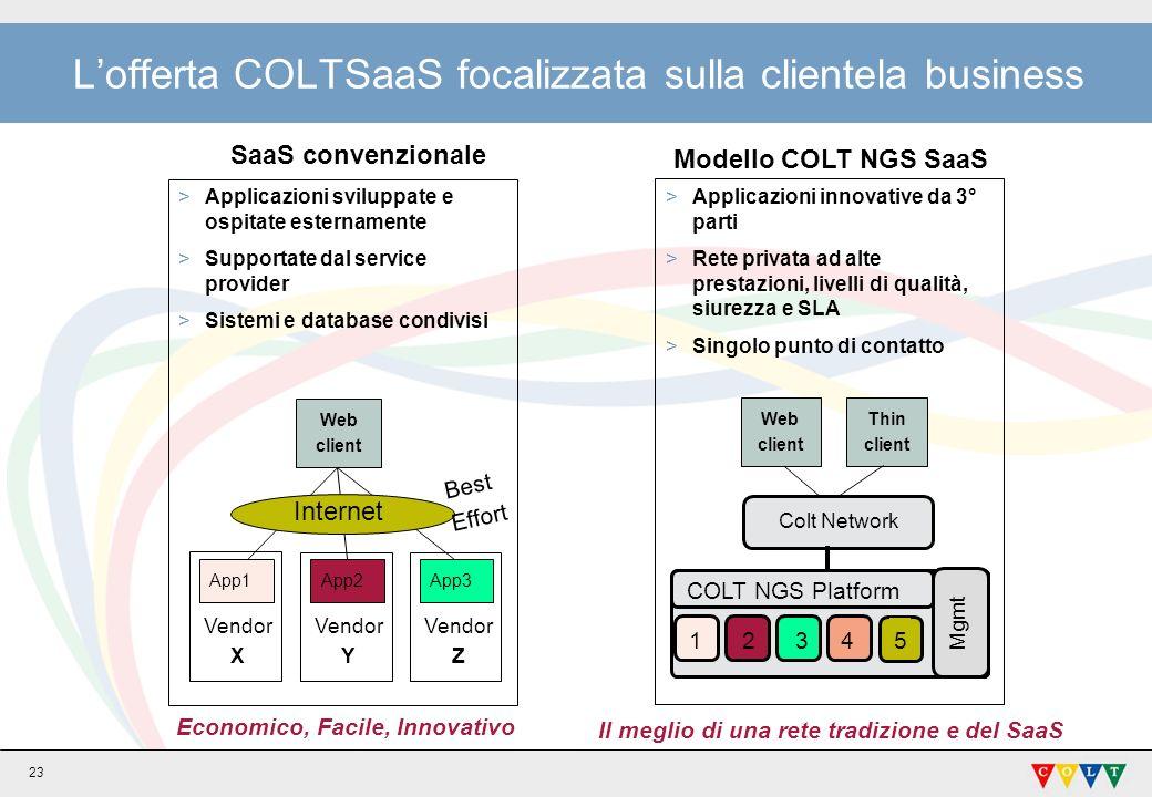 L'offerta COLTSaaS focalizzata sulla clientela business
