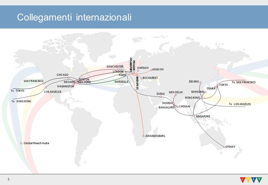 Collegamenti internazionali