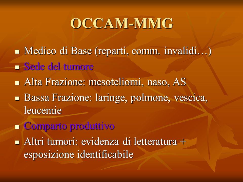 OCCAM-MMG Medico di Base (reparti, comm. invalidi…) Sede del tumore