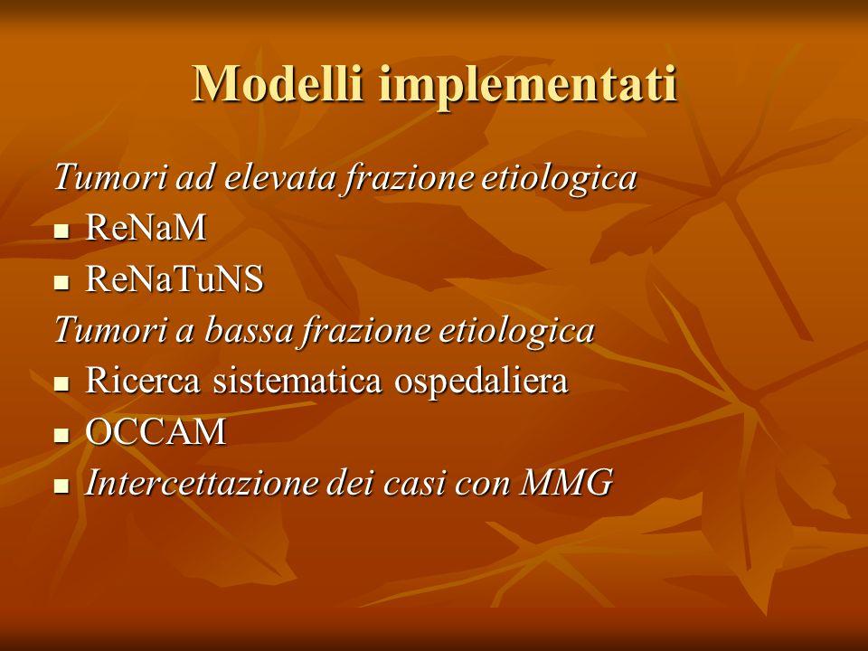 Modelli implementati Tumori ad elevata frazione etiologica ReNaM