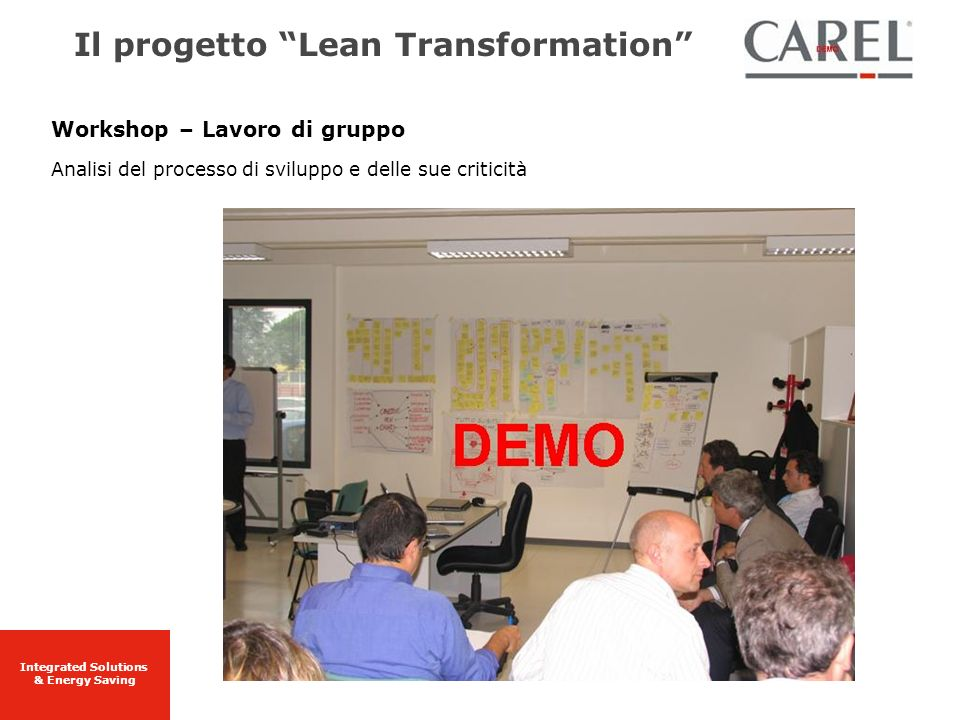 Il progetto Lean Transformation