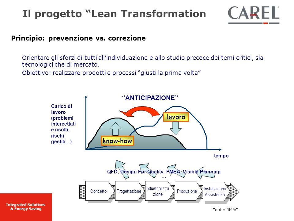 Principio: prevenzione vs. correzione