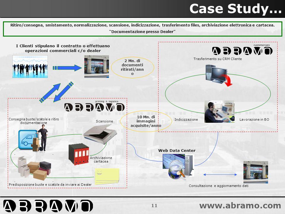 Case Study… Ritiro/consegna, smistamento, normalizzazione, scansione, indicizzazione, trasferimento files, archiviazione elettronica e cartacea.