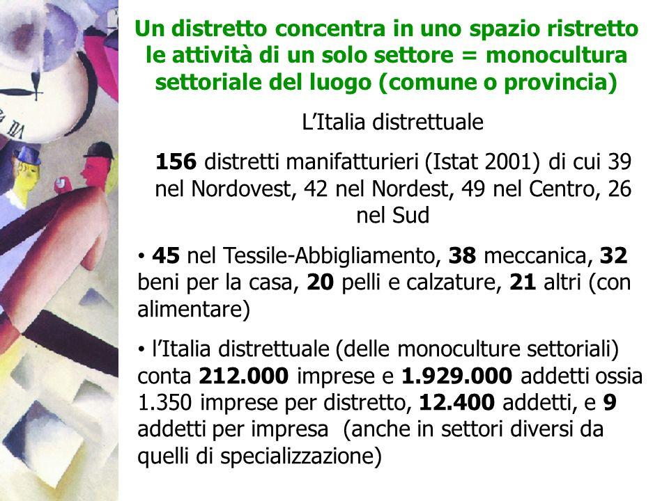 L'Italia distrettuale