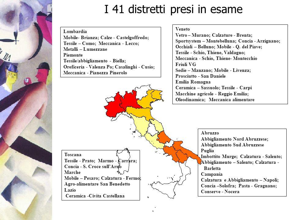 I 41 distretti presi in esame