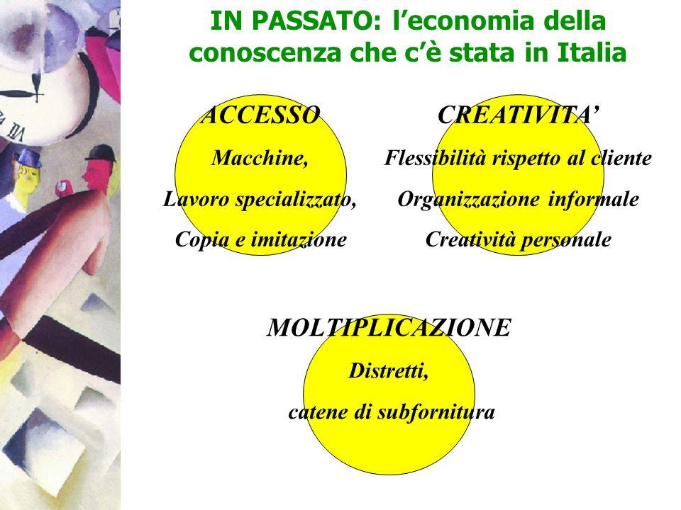 IN PASSATO: l'economia della conoscenza che c'è stata in Italia
