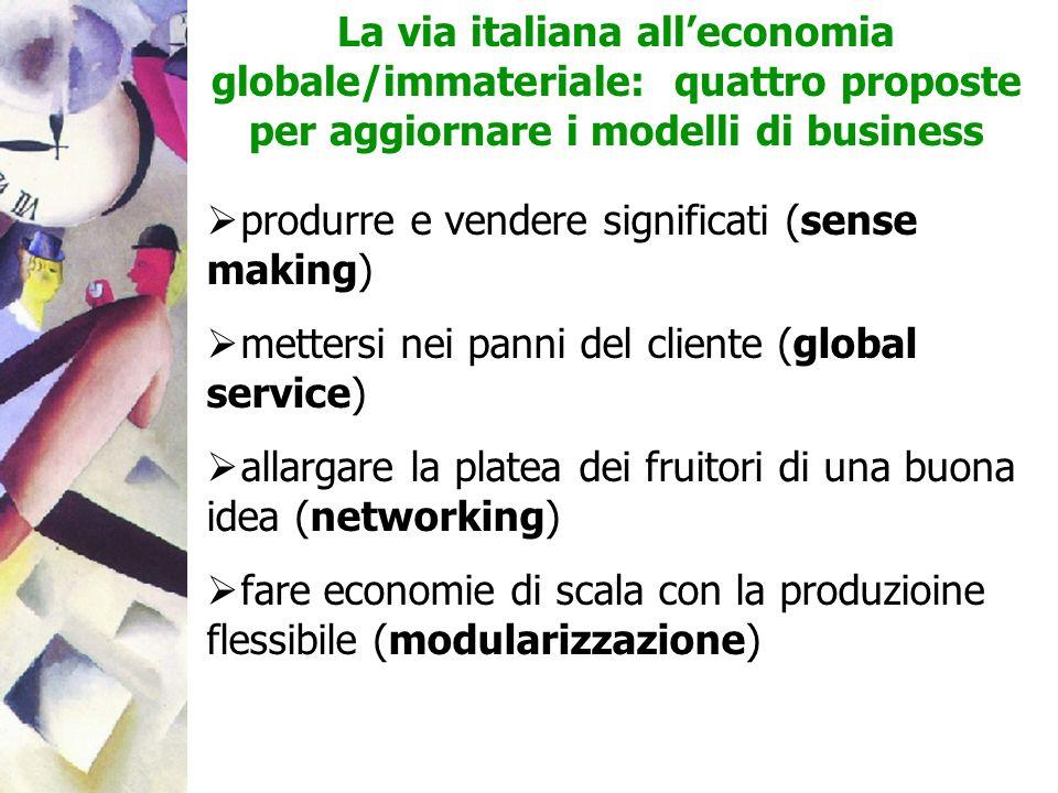 La via italiana all'economia globale/immateriale: quattro proposte per aggiornare i modelli di business