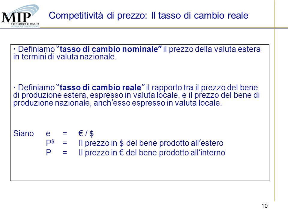 Competitività di prezzo: ll tasso di cambio reale