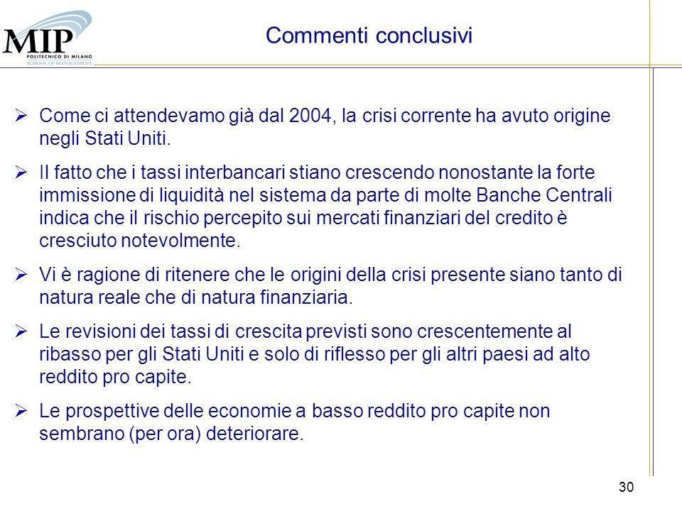 Commenti conclusivi Come ci attendevamo già dal 2004, la crisi corrente ha avuto origine negli Stati Uniti.