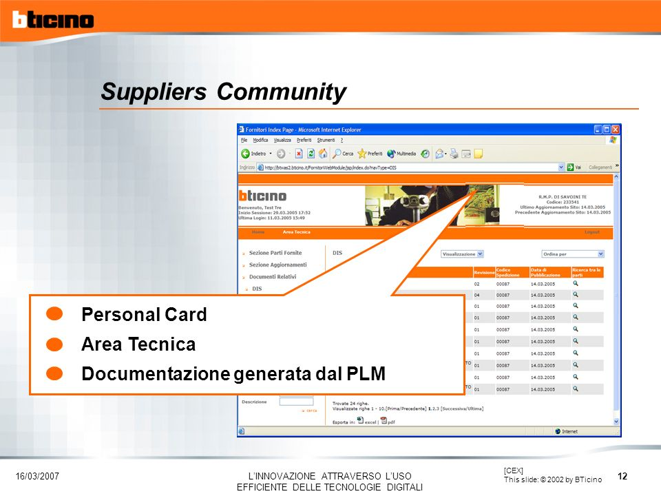 Suppliers Community Personal Card Area Tecnica