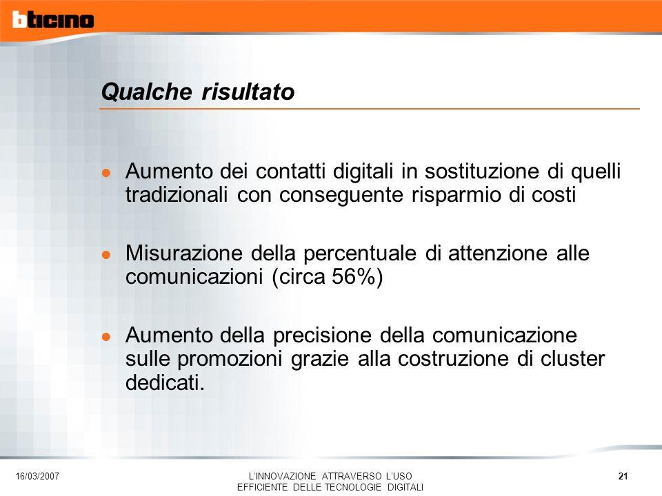 Qualche risultato Aumento dei contatti digitali in sostituzione di quelli tradizionali con conseguente risparmio di costi.