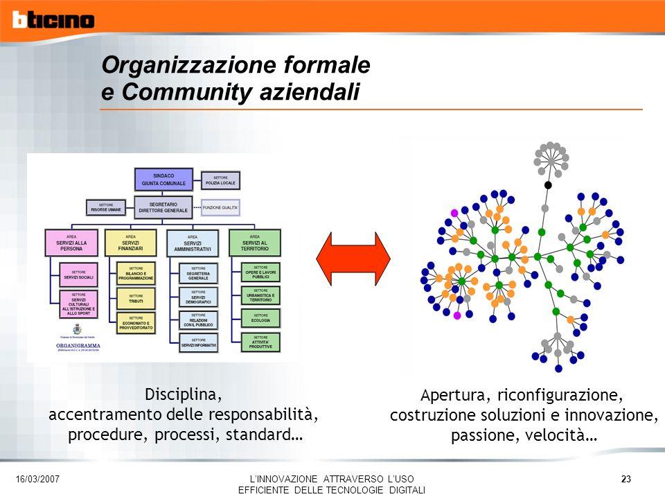 Organizzazione formale e Community aziendali