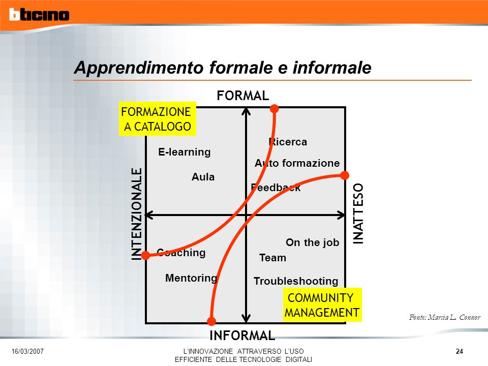 Apprendimento formale e informale