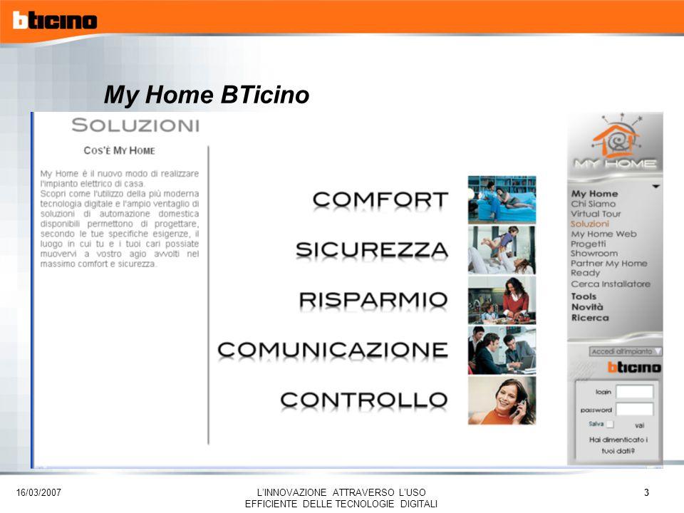 My Home BTicino 16/03/2007 L'INNOVAZIONE ATTRAVERSO L'USO